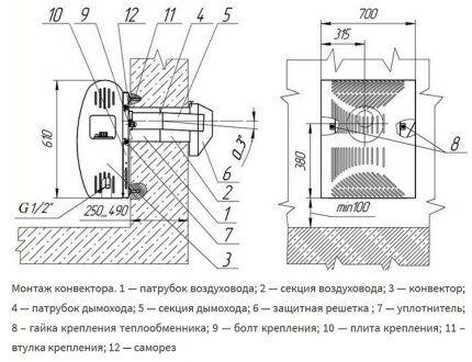 Монтаж конвектора с коаксиальным дымоходом