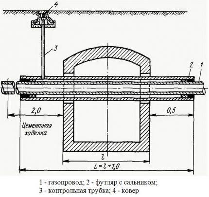 Схема устройства футляра с трубкой