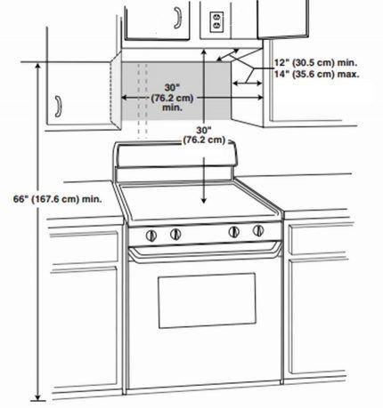 Схема монтажа микроволновки над плитой