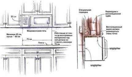 Особенности размещения микроволновки над плитой