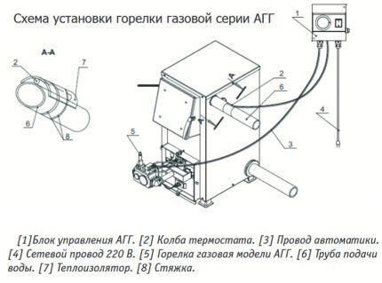 Схема подключения блока управления горелкой