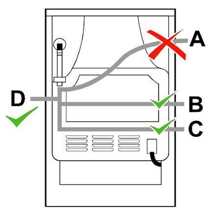 Схема подключения гибким шлангом на газ