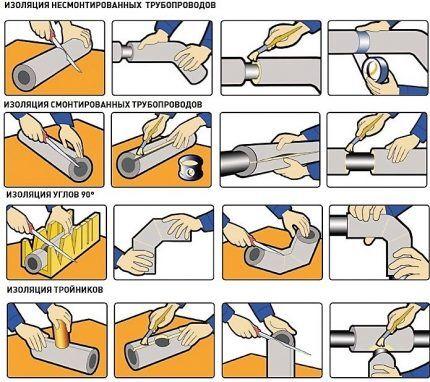 Инструкция по теплоизоляции труб