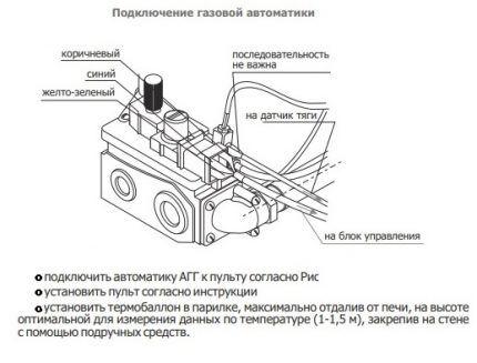 Монтаж автоматики газовой горелки