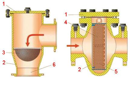 Конструкции газовых фильтров