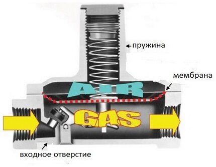 Схема конструкции элементарной модели редуктора