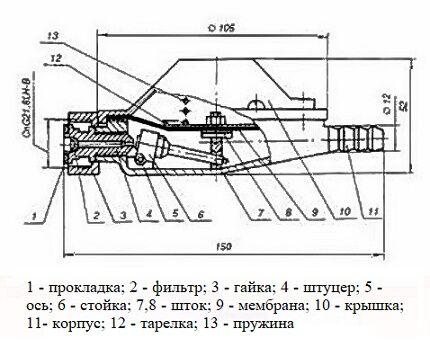 Внутреннее устройство газового редуктора