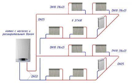 Однотрубная система в двухэтажном доме