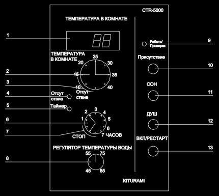 Режимы комнатного регулятора температуры