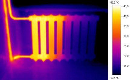 Обследование отопления тепловизором