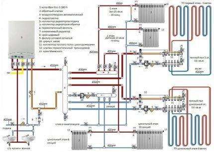 Система отопления от двухконтурного котла