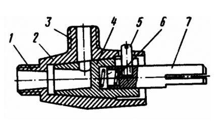 Схема ручки газовой плиты