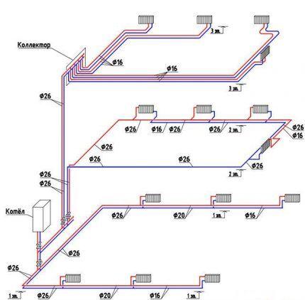 Разновидности двухтрубных схем