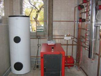 Оборудование газовой котельной