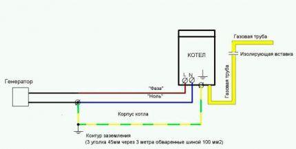 Заземление газоиспользующего оборудования