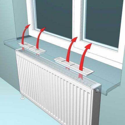 Движение воздуха через вентиляционные решетки для подоконников