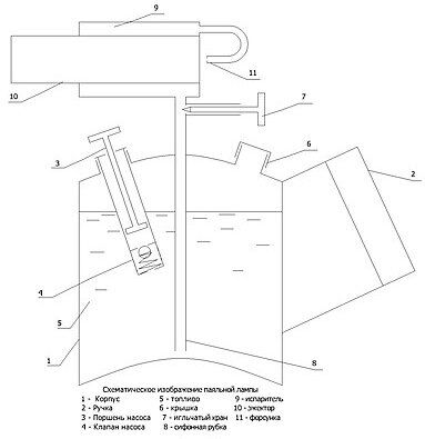 Схема паяльной лампы