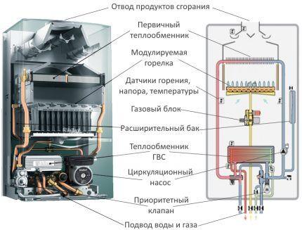 Схема работы двухконтурного котла