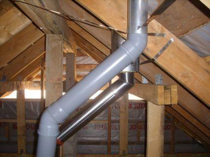 Стыковка вытяжной трубы с внутридомовой вентиляцией