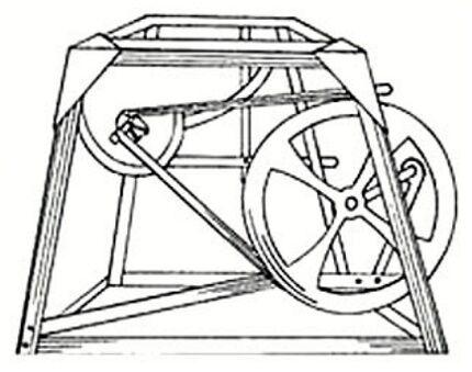 Принцип устройства кавалерийского кузнечного горна