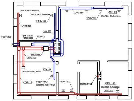 План вентиляции уровня многоэтажного дома