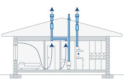 Высота вентиляционных каналов