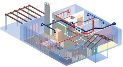 Схема приточно-вытяжной вентиляции в доме