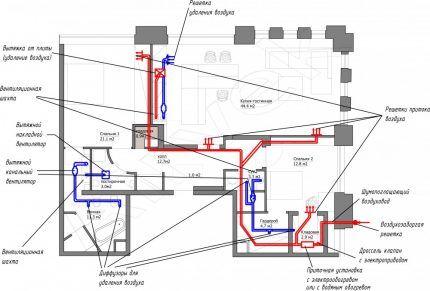 Чертеж системы приточно-вытяжной вентиляции в квартире