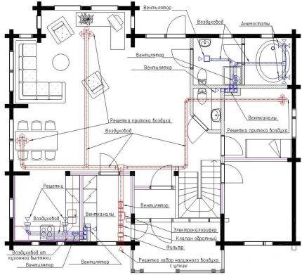 Схема вентиляционной системы
