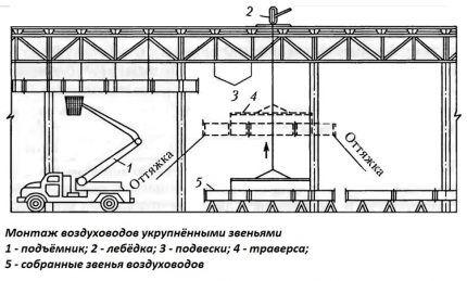 Схема сооружения вентиляции