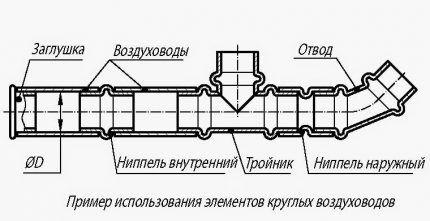 Схема воздуховода с ниппельным соединением