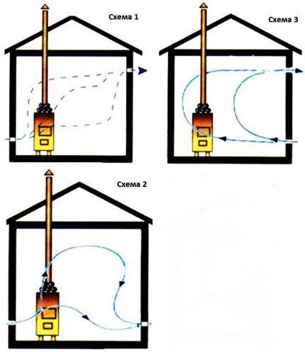 Схемы вентиляции для предбанника