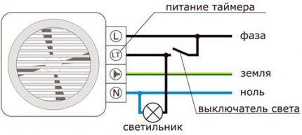 Схема подключения вентилятора с датчиком