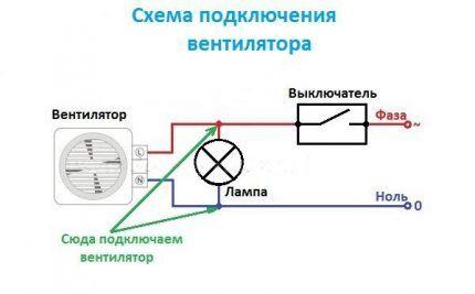 Схема подключения вентилятора через лампочку