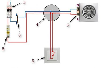 Схема подключения вытяжки к отдельному выключателю