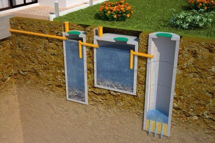 Трехкамерная система канализации