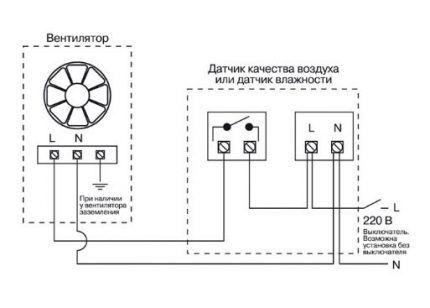 Внешние датчики для вентилятора