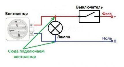 Подключение вентилятора к лампочке