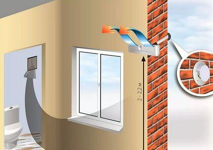 Вентиляционный клапан в стену на приток