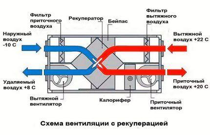 Схема действия рекуператора