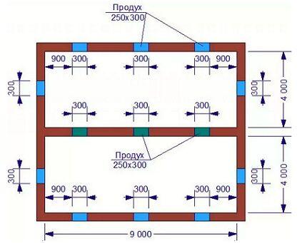 Схема устройства и размеры отдушин