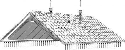 Схема движения воздуха к дефлектору