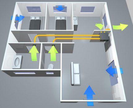 Схема воздухообмена в квартире