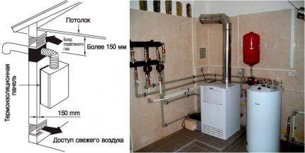 Схема вентиляции газовой котельной