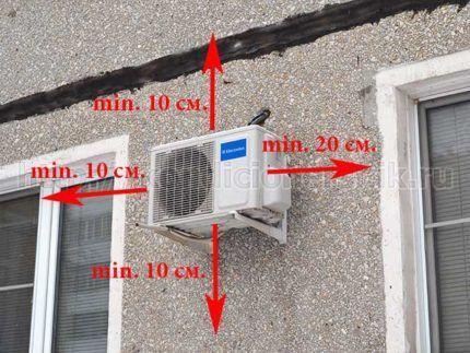 Стандарты для установки наружного блока кондиционера