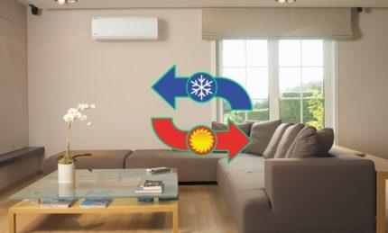 Движение теплого воздуха от кондиционера