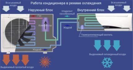Схема кондера