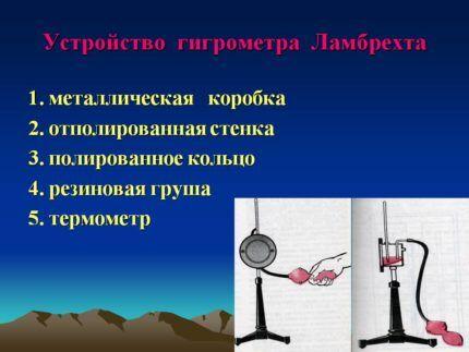 Устройство гигрометра Ламбрехта