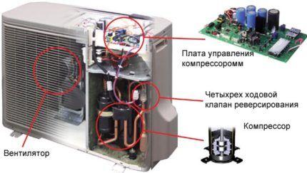 Схема расположения компрессора