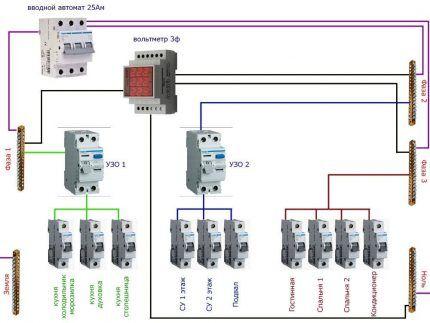 Автомат для кондиционера в щите